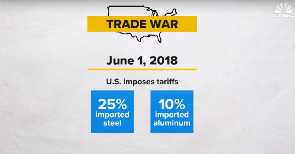Торговая война между США и Китаем, экономическая напряженность
