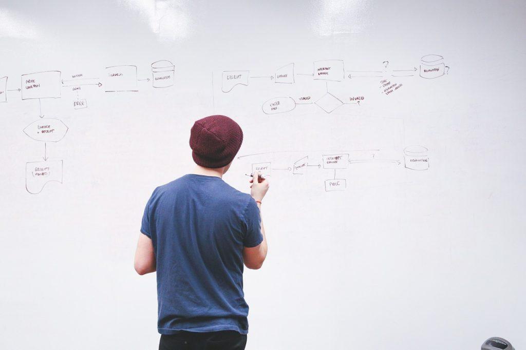Кто начинает свое дело, почему, и что в результате - статистика стартапов